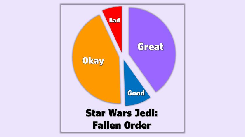 fallen order result