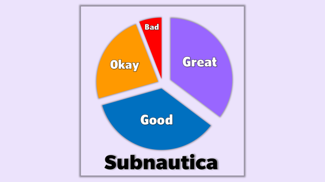 Late Review Result Sub